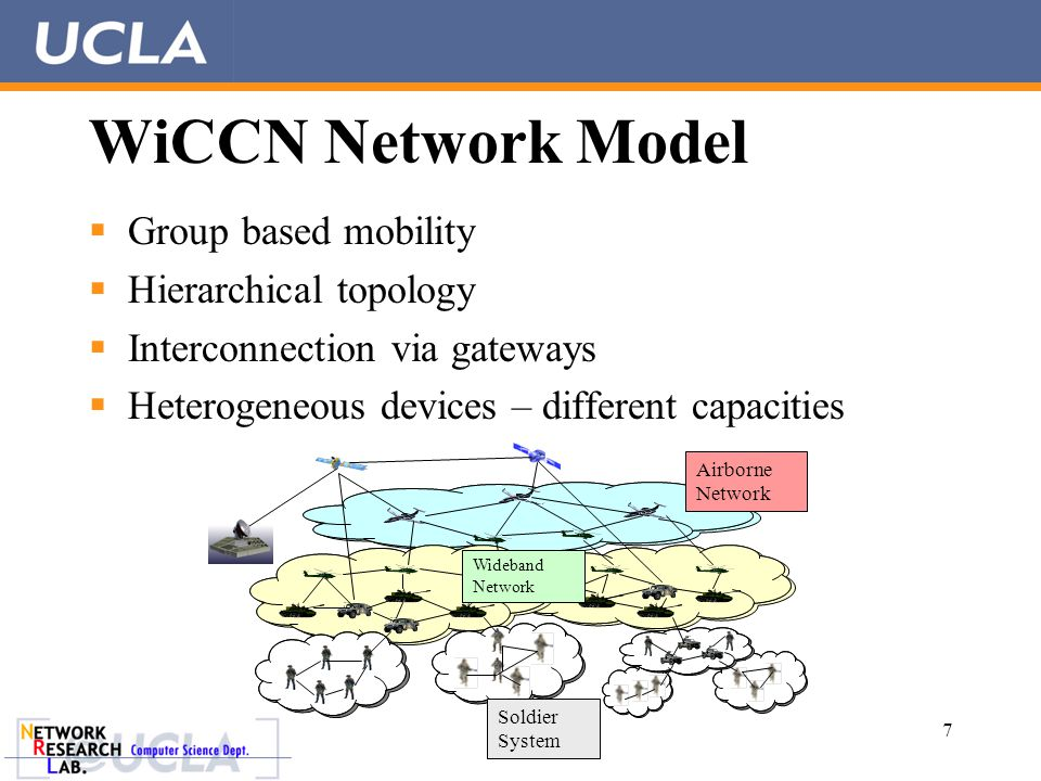 WiCCN Network Model  Group based mobility  Hierarchical topology  Interconnection via gateways  Heterogeneous devices – different capacities 7