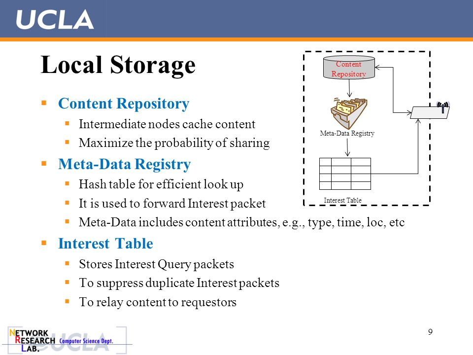 Local Storage  Content Repository  Intermediate nodes cache content  Maximize the probability of sharing  Meta-Data Registry  Hash table for efficient look up  It is used to forward Interest packet  Meta-Data includes content attributes, e.g., type, time, loc, etc  Interest Table  Stores Interest Query packets  To suppress duplicate Interest packets  To relay content to requestors 9 Content Repository Meta-Data Registry Interest Table