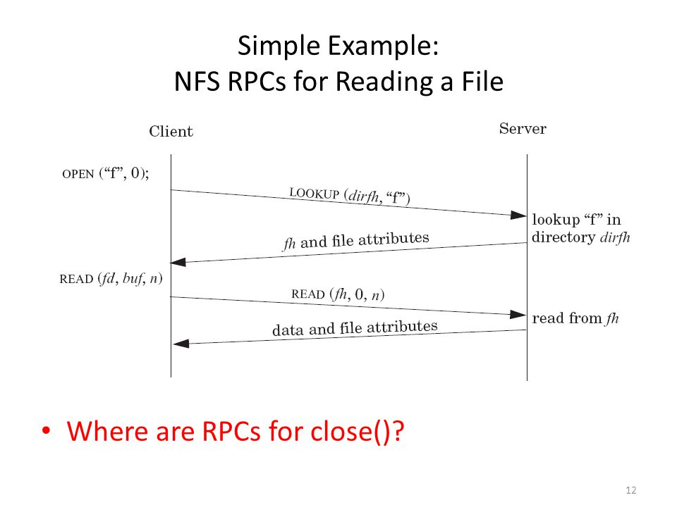 12 Simple Example: NFS RPCs for Reading a File Where are RPCs for close()?