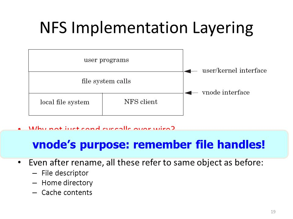 19 NFS Implementation Layering Why not just send syscalls over wire? UNIX semantics defined in terms of files, not just filenames: file's identity is