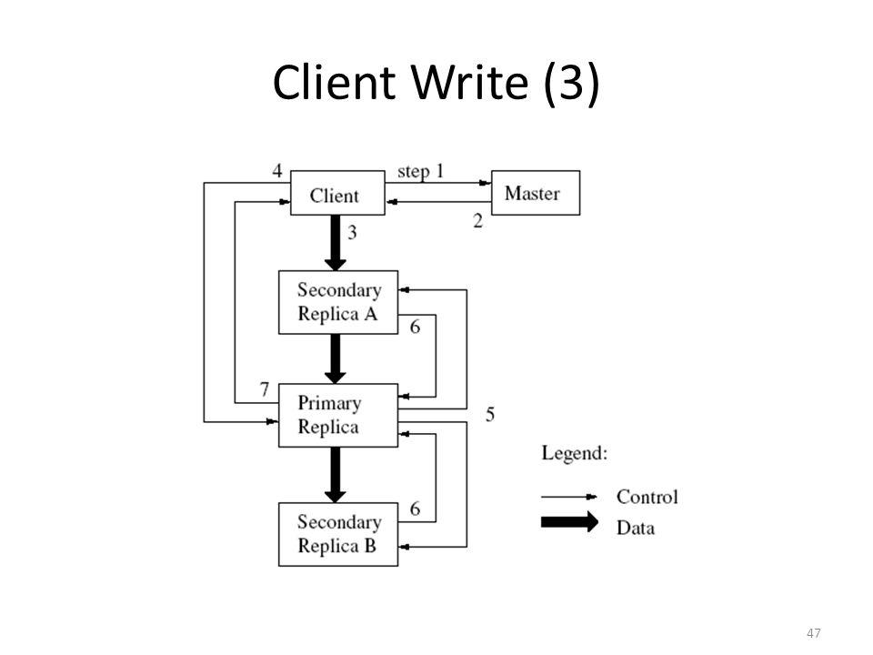 47 Client Write (3)