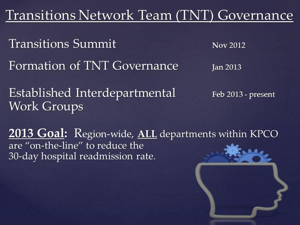 Transitions Summit Nov 2012 Formation of TNT Governance Jan 2013 Established Interdepartmental Feb 2013 - present Work Groups 2013 Goal: ALL departmen