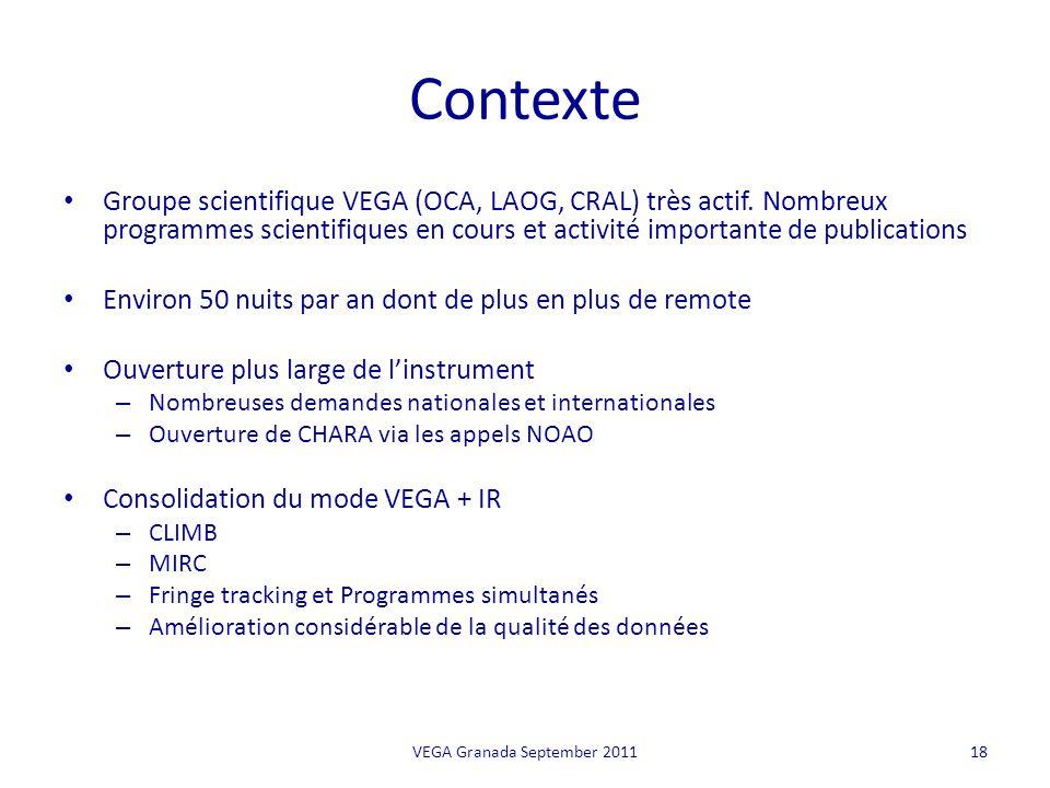 Contexte Groupe scientifique VEGA (OCA, LAOG, CRAL) très actif.