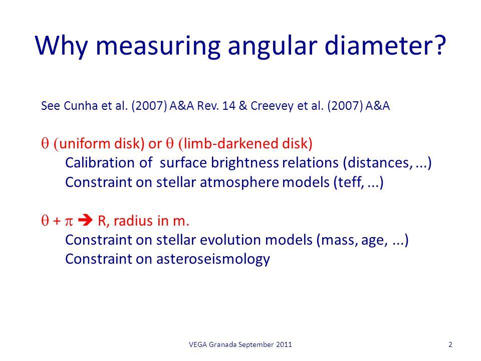Why measuring angular diameter. VEGA Granada September 20112 See Cunha et al.