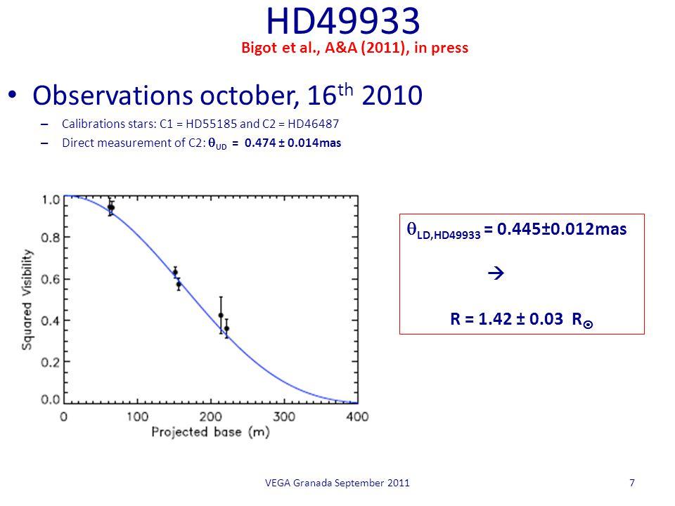 HD49933 Observations october, 16 th 2010 – Calibrations stars: C1 = HD55185 and C2 = HD46487 – Direct measurement of C2:  UD = 0.474 ± 0.014mas VEGA Granada September 20117  LD,HD49933 = 0.445±0.012mas  R = 1.42 ± 0.03 R  Bigot et al., A&A (2011), in press