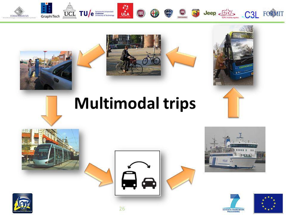 26 Multimodal trips