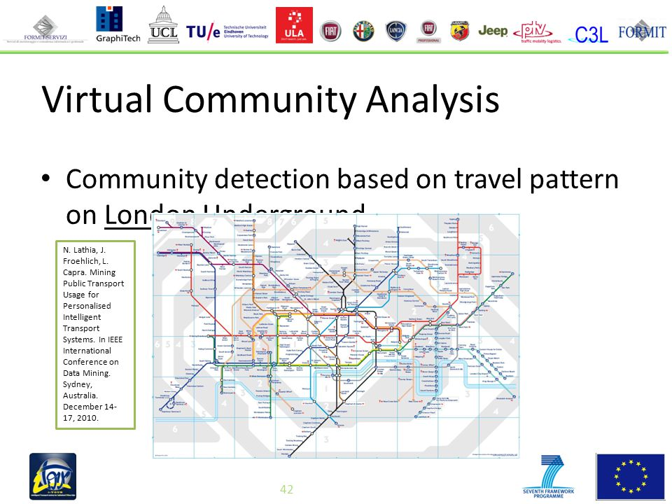 42 Virtual Community Analysis Community detection based on travel pattern on London Underground N.
