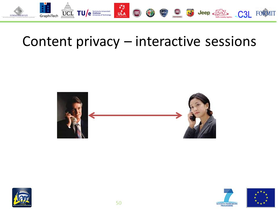 50 Content privacy – interactive sessions 50