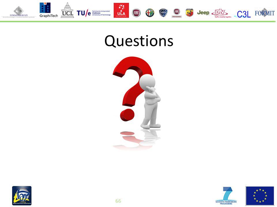 66 Questions