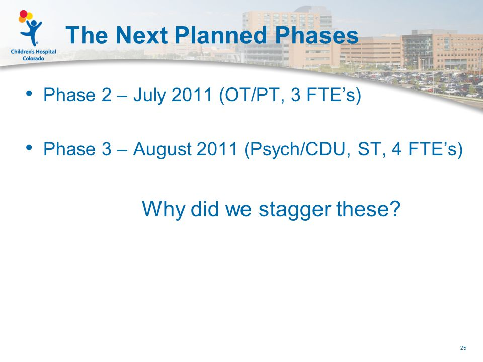 The Next Planned Phases Phase 2 – July 2011 (OT/PT, 3 FTE's) Phase 3 – August 2011 (Psych/CDU, ST, 4 FTE's) Why did we stagger these.