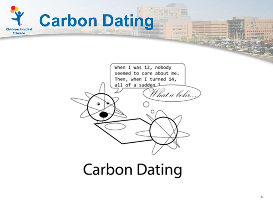 Carbon Dating 32