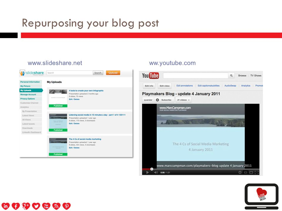 Repurposing your blog post www.slideshare.netww.youtube.com