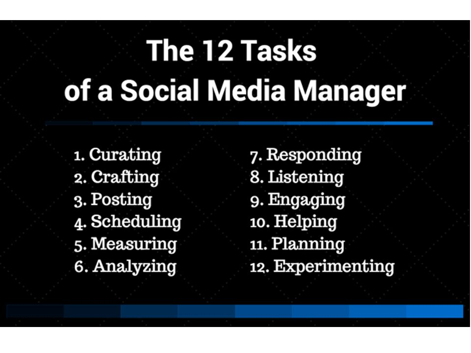 The 12 tasks of a social media manager
