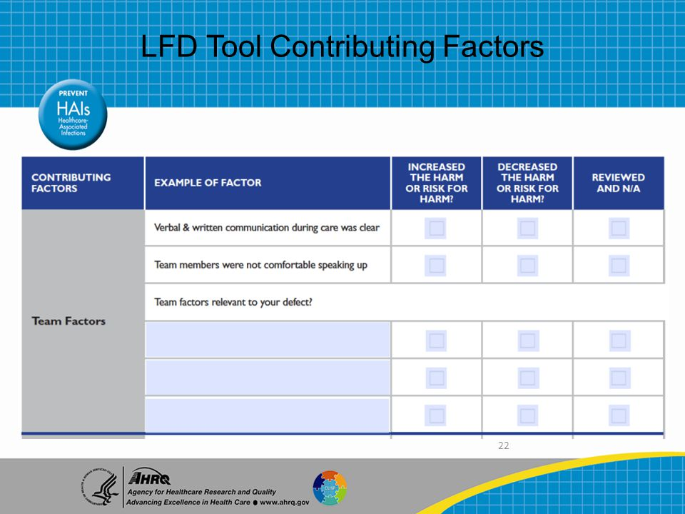 22 LFD Tool Contributing Factors