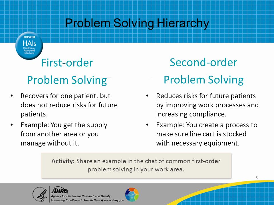 6 First-order Problem Solving Second-order Problem Solving Recovers for one patient, but does not reduce risks for future patients.