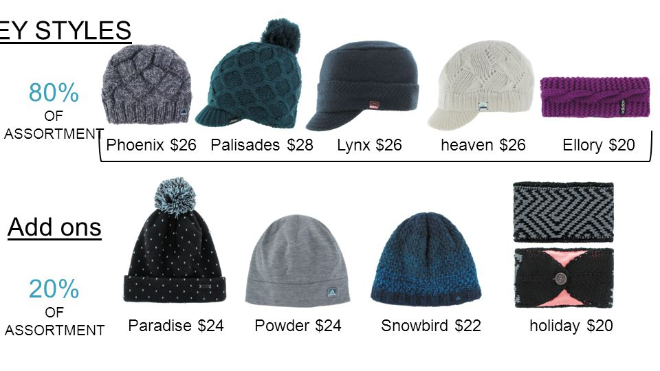 KEY STYLES 80% OF ASSORTMENT Palisades $28Ellory $20Lynx $26 Paradise $24Powder $24 Add ons 20% OF ASSORTMENT Phoenix $26 Snowbird $22 heaven $26 holiday $20