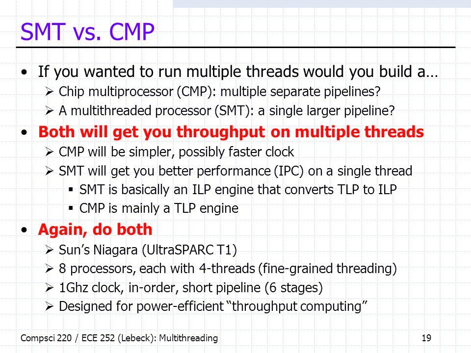 Compsci 220 / ECE 252 (Lebeck): Multithreading19 SMT vs.