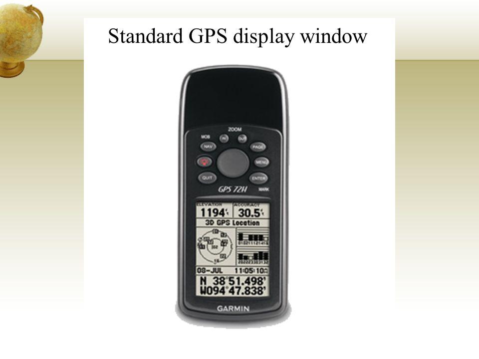 Standard GPS display window