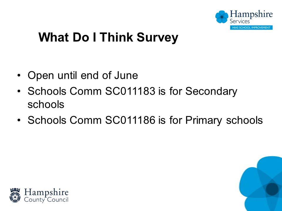 What Do I Think Survey http://cscommunications.hants.gov.uk/schoolco mmunications/details.php?ref=11183http://cscommunications.hants.gov.uk/schoolco mmunications/details.php?ref=11183