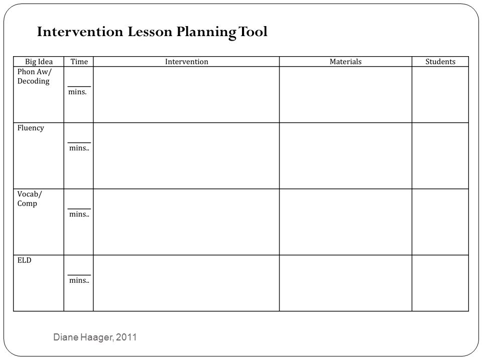 Diane Haager, 2011 33 Intervention Lesson Planning Tool