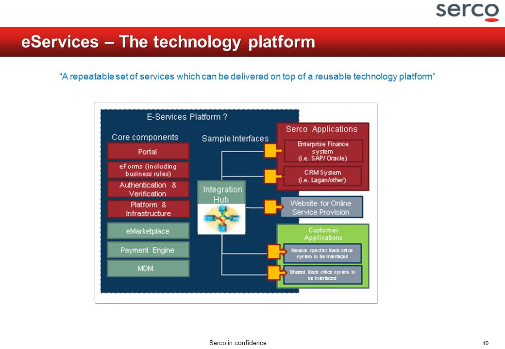 """10 Serco in confidence eServices – The technology platform """"A repeatable set of services which can be delivered on top of a reusable technology platfo"""