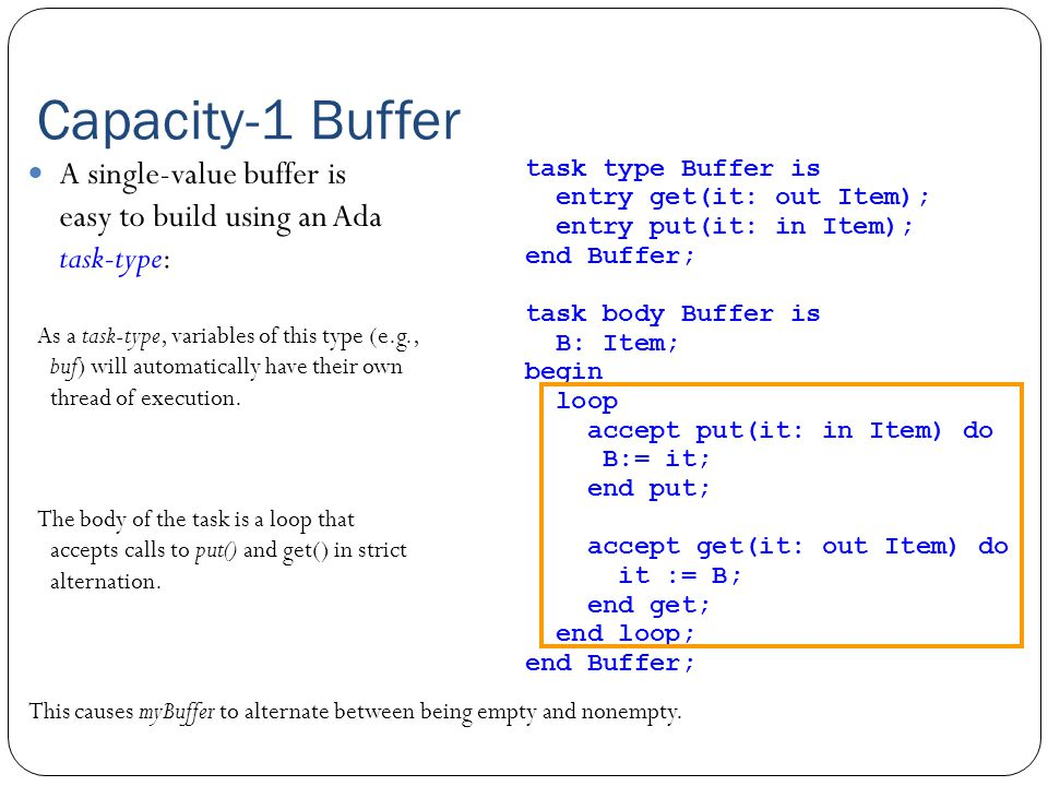 Capacity-1 Buffer A single-value buffer is easy to build using an Ada task-type: task type Buffer is entry get(it: out Item); entry put(it: in Item); end Buffer; task body Buffer is B: Item; begin loop accept put(it: in Item) do B:= it; end put; accept get(it: out Item) do it := B; end get; end loop; end Buffer; As a task-type, variables of this type (e.g., buf) will automatically have their own thread of execution.