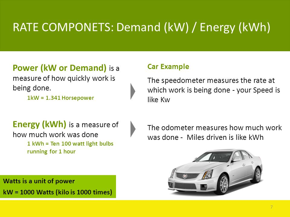 RATE COMPONETS: Demand (kW) / Energy (kWh) Power (kW or Demand) is a measure of how quickly work is being done.