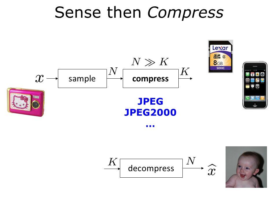 Sense then Compress compress decompress sample JPEG JPEG2000 …