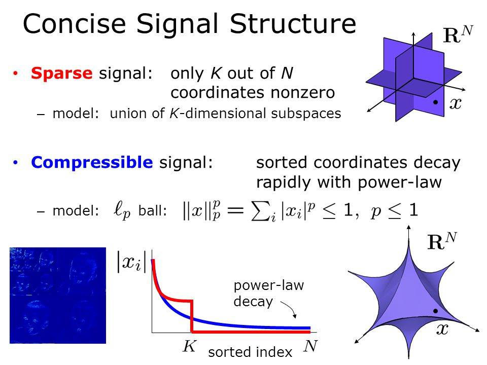Sparse signal: only K out of N coordinates nonzero – model: union of K-dimensional subspaces Compressible signal:sorted coordinates decay rapidly with power-law – model: ball: sorted index power-law decay Concise Signal Structure