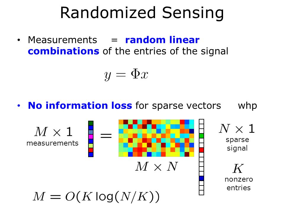 Randomized Sensing Measurements = random linear combinations of the entries of the signal No information loss for sparse vectors whp measurements sparse signal nonzero entries