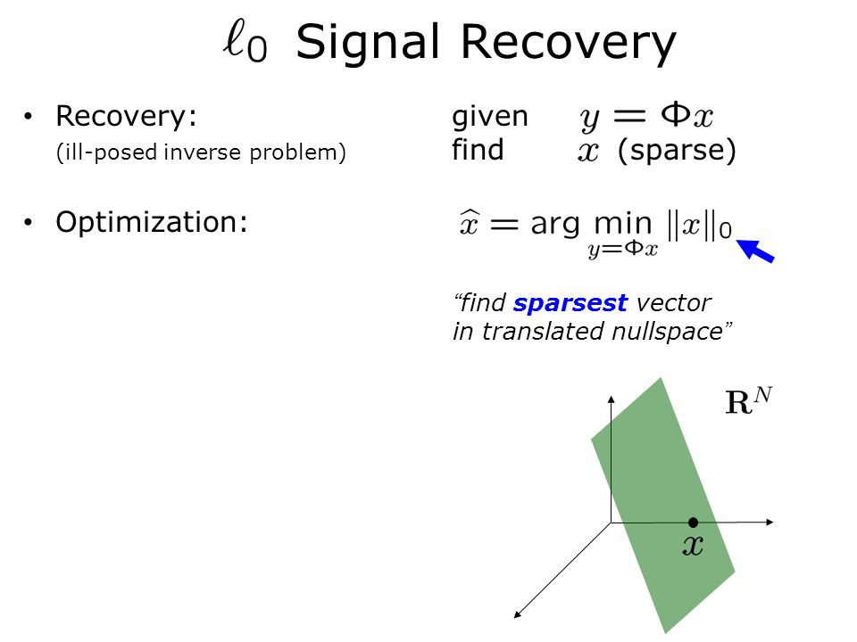 Recovery:given (ill-posed inverse problem) find (sparse) Optimization: Signal Recovery find sparsest vector in translated nullspace
