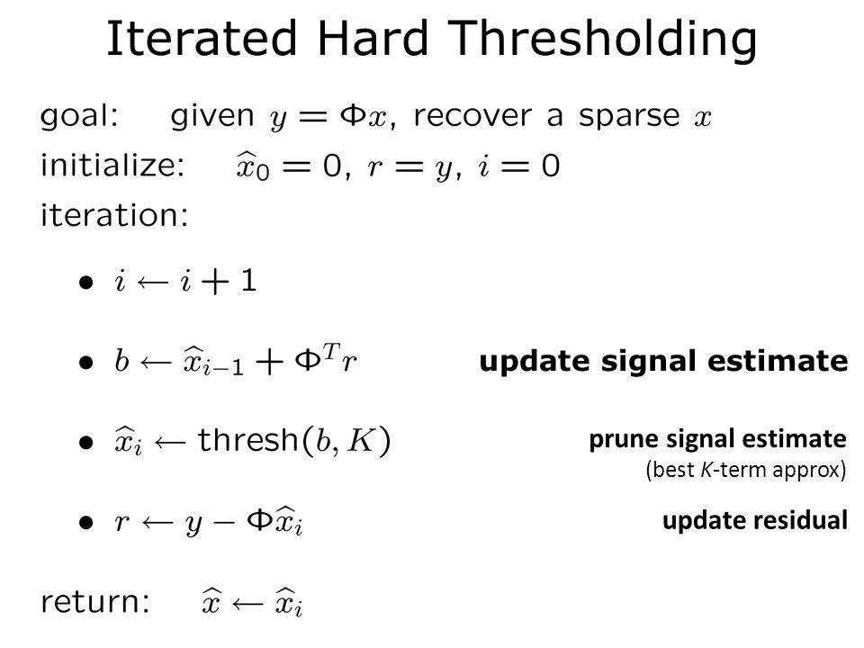 Iterated Hard Thresholding update signal estimate prune signal estimate (best K-term approx) update residual