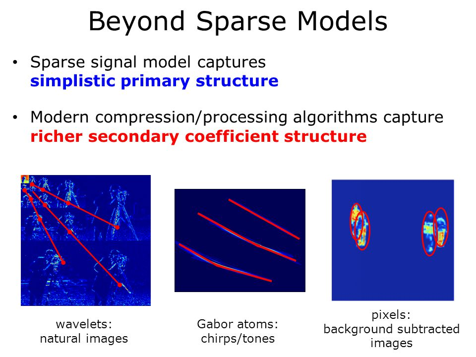 Beyond Sparse Models Sparse signal model captures simplistic primary structure Modern compression/processing algorithms capture richer secondary coefficient structure wavelets: natural images Gabor atoms: chirps/tones pixels: background subtracted images