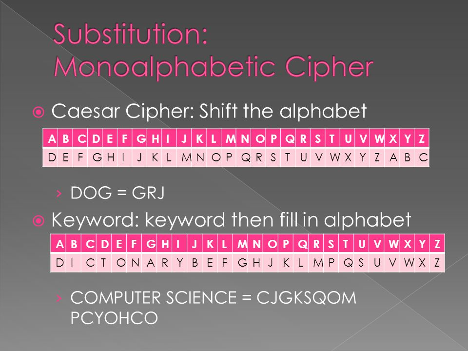  Caesar Cipher: Shift the alphabet › DOG = GRJ  Keyword: keyword then fill in alphabet › COMPUTER SCIENCE = CJGKSQOM PCYOHCO ABCDEFGHIJKLMNOPQRSTUVWXYZ DEFGHIJKLMNOPQRSTUVWXYZABC ABCDEFGHIJKLMNOPQRSTUVWXYZ DICTONARYBEFGHJKLMPQSUVWXZ