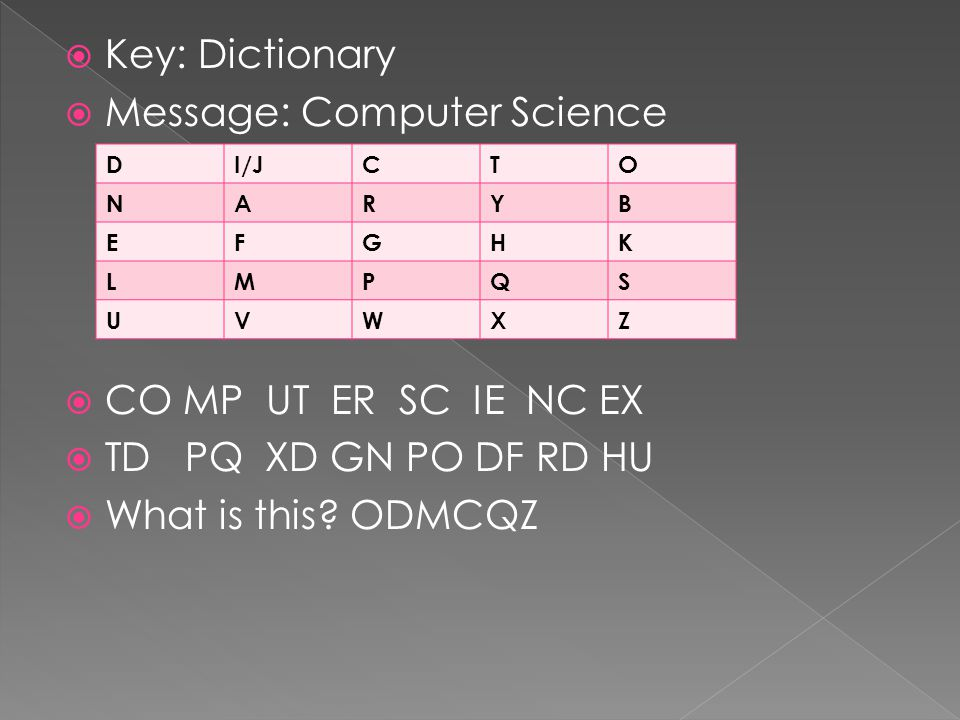  Key: Dictionary  Message: Computer Science  CO MP UT ER SC IE NC EX  TD PQ XD GN PO DF RD HU  What is this.