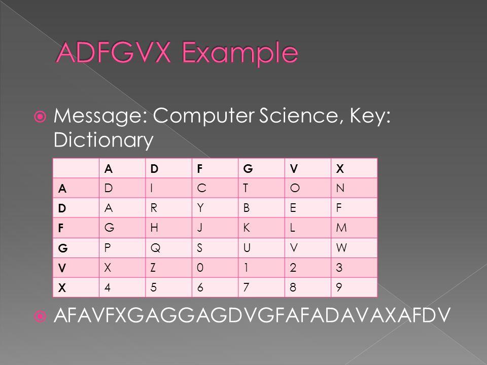  Message: Computer Science, Key: Dictionary  AFAVFXGAGGAGDVGFAFADAVAXAFDV ADFGVX A DICTON D ARYBEF F GHJKLM G PQSUVW V XZ0123 X 456789