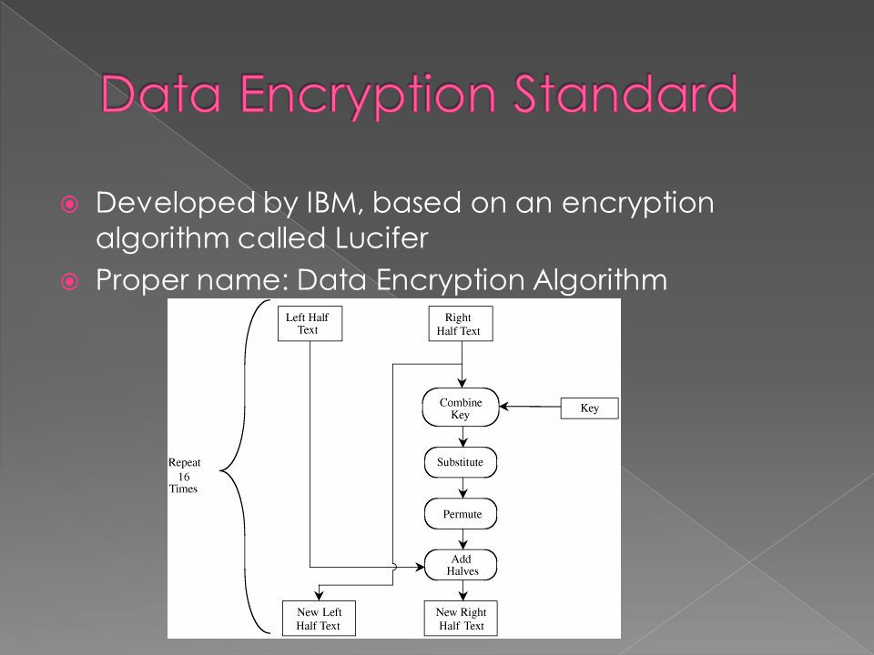  Developed by IBM, based on an encryption algorithm called Lucifer  Proper name: Data Encryption Algorithm