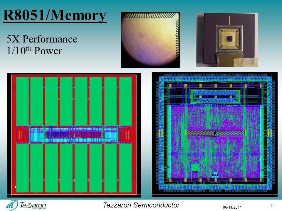 Tezzaron Semiconductor 06/14/2011 R8051/Memory 5X Performance 1/10 th Power 14