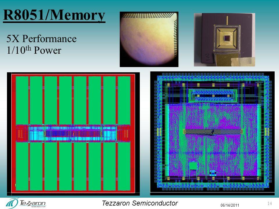 Tezzaron Semiconductor 06/14/2011 R8051/Memory 5X Performance 1/10 th Power 14