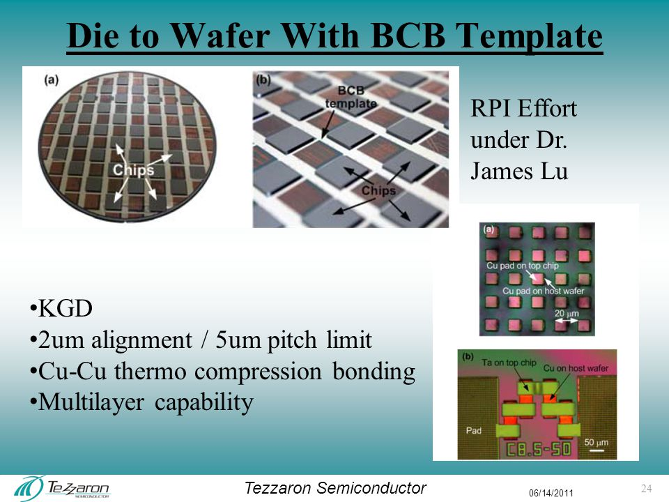 Tezzaron Semiconductor 06/14/2011 Die to Wafer With BCB Template KGD 2um alignment / 5um pitch limit Cu-Cu thermo compression bonding Multilayer capability RPI Effort under Dr.