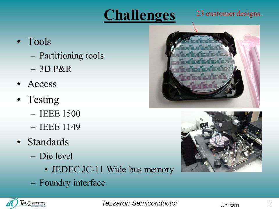 Tezzaron Semiconductor 06/14/2011 Challenges Tools –Partitioning tools –3D P&R Access Testing –IEEE 1500 –IEEE 1149 Standards –Die level JEDEC JC-11 Wide bus memory –Foundry interface 27 23 customer designs.
