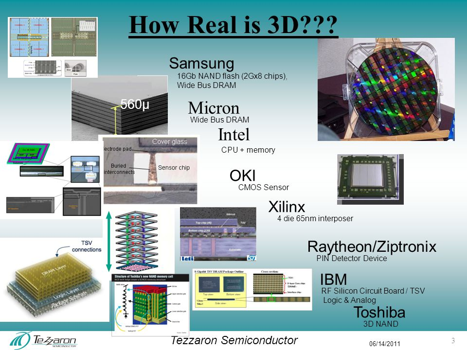 Tezzaron Semiconductor 06/14/2011 How Real is 3D .