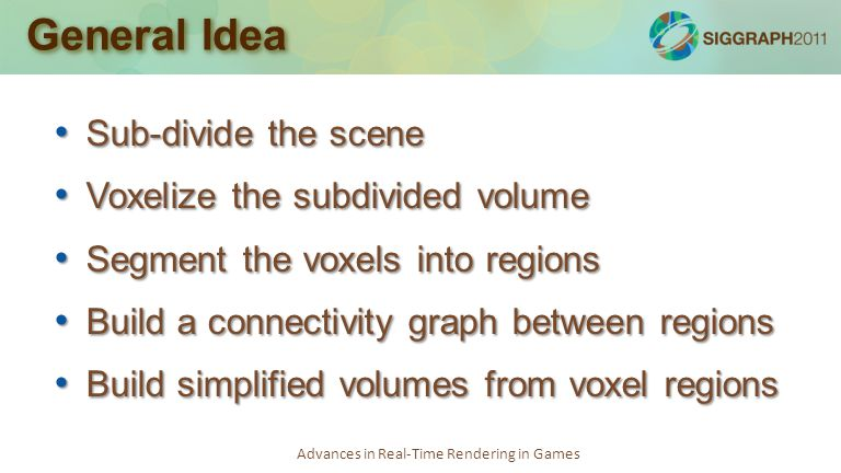 Advances in Real-Time Rendering in Games General Idea Sub-divide the scene Sub-divide the scene Voxelize the subdivided volume Voxelize the subdivided volume Segment the voxels into regions Segment the voxels into regions Build a connectivity graph between regions Build a connectivity graph between regions Build simplified volumes from voxel regions Build simplified volumes from voxel regions