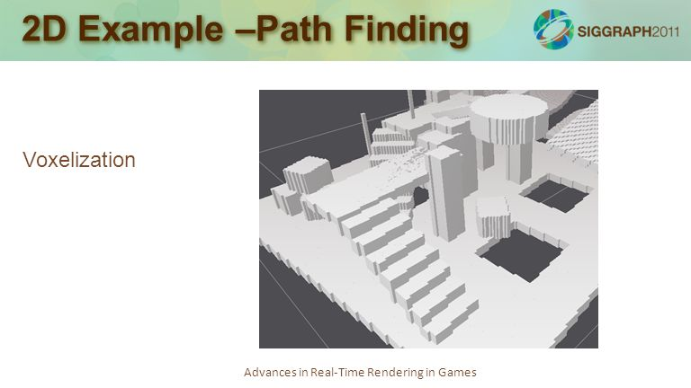 Advances in Real-Time Rendering in Games 2D Example –Path Finding Voxelization