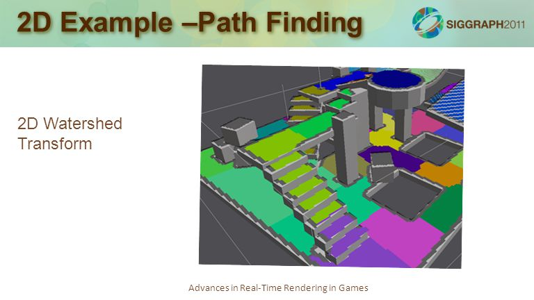 Advances in Real-Time Rendering in Games 2D Example –Path Finding 2D Watershed Transform