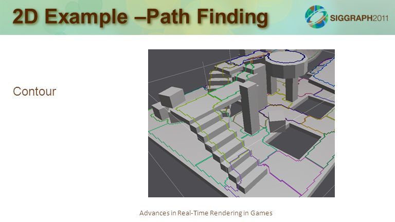 Advances in Real-Time Rendering in Games 2D Example –Path Finding Contour