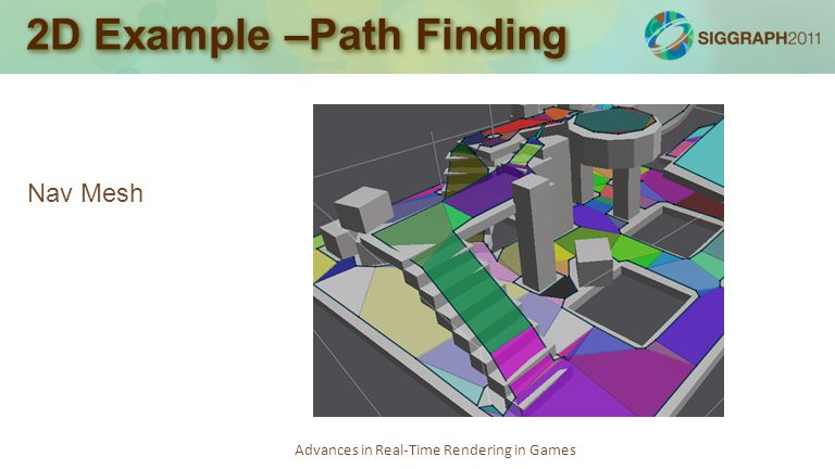 Advances in Real-Time Rendering in Games 2D Example –Path Finding Nav Mesh