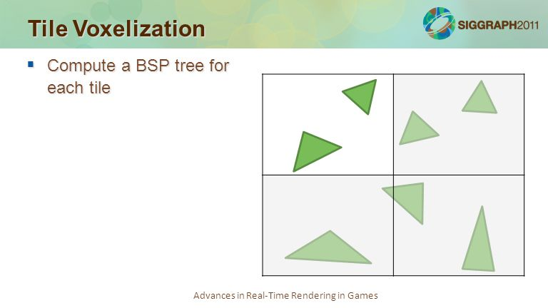 Advances in Real-Time Rendering in Games Tile Voxelization  Compute a BSP tree for each tile