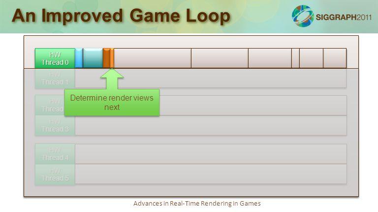 Advances in Real-Time Rendering in Games An Improved Game Loop Simulation loop: 75-100% Job kernel: 20-30% Render loop: 70-100% Audio loop: 50-80% Job kernel, debug logging: 20-30% Async tasks, socket polling, misc: 10-30% with bursts of 100% utilization HW Thread 0 HW Thread 1 HW Thread 2 HW Thread 3 HW Thread 4 HW Thread 5 Determine render views next