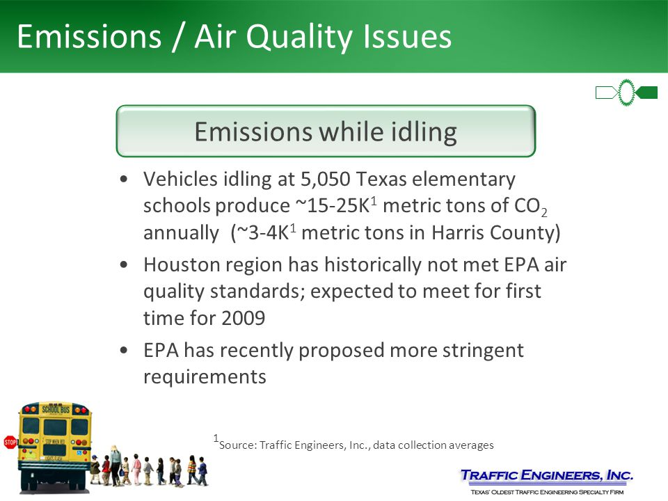 Emissions / Air Quality Issues Vehicles idling at 5,050 Texas elementary schools produce ~15-25K 1 metric tons of CO 2 annually (~3-4K 1 metric tons i